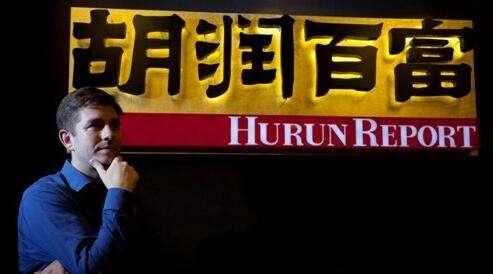 胡润2019全球富豪榜:中国10亿美金富豪数量世界第一 <font color='red'>区块链</font>5人上榜