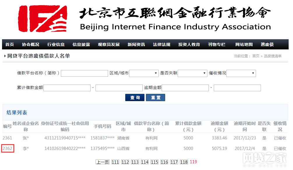 北京公示P2P老赖名单增至2362人 涉16家平台