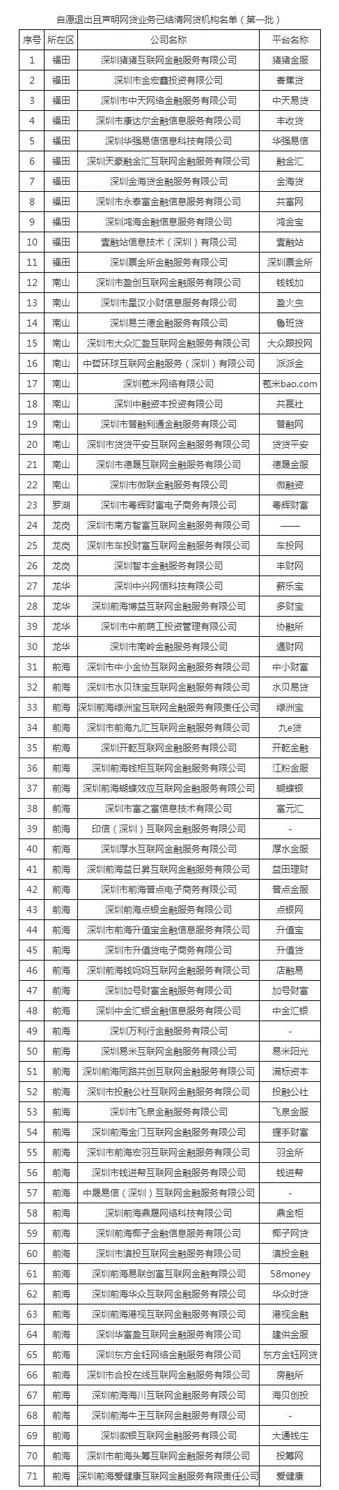 深圳市互联网金融风险专项整.jpg