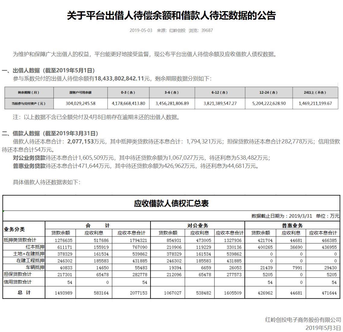 <font color='red'>红岭</font>创投拟第二次兑付金额5000万元 待偿余额184亿余元