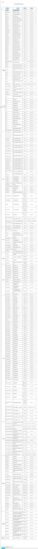 """贵州省关于""""e租宝""""案集资参.jpg"""
