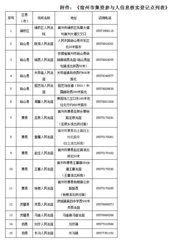 """宿州市关于""""e租宝""""案集资参.jpg"""